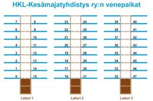 Venepaikat_2009